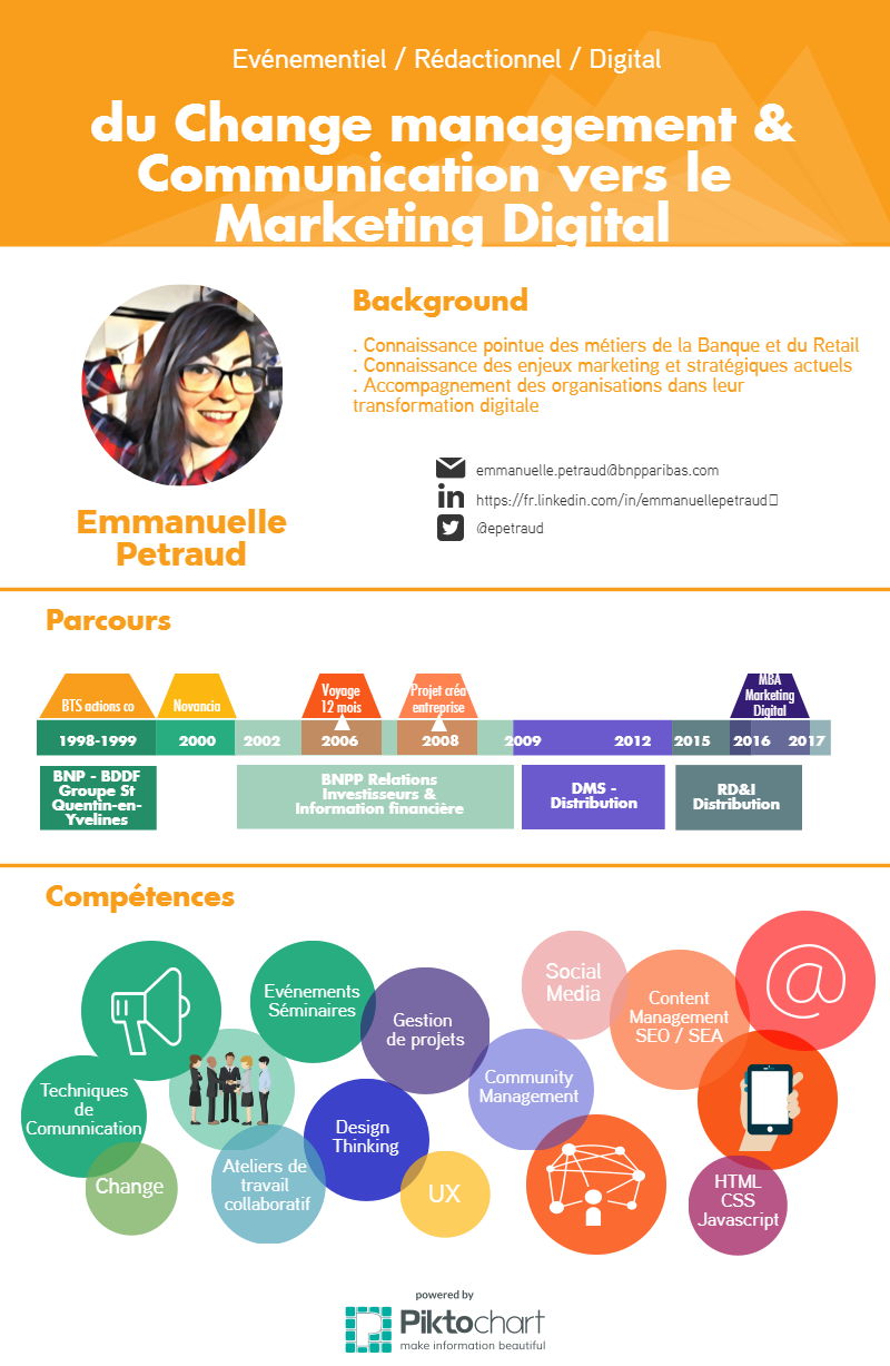 e-petraud-resume